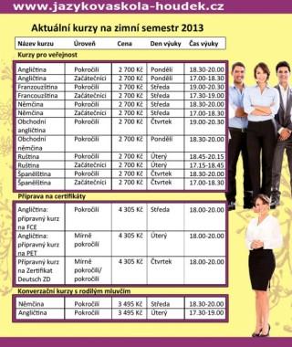aktualni-kurzy-na-zimni-semestr-2013-3