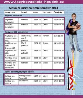 aktualni-kurzy-na-zimni-semestr-2013